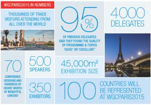 WGC 2015 in numbers